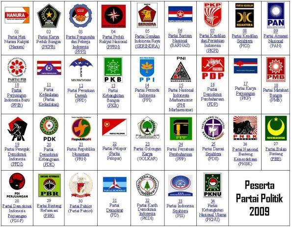 01-gambar-bendera-peserta-partai-politik-2009